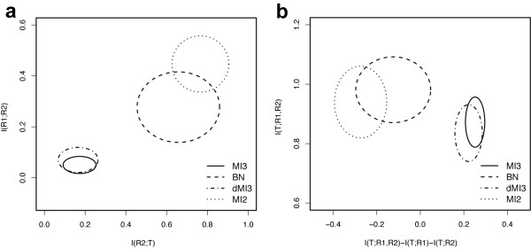 the role of insr and irs-1 phosphorylation essay To measure tyrosine phosphorylation of the insulin receptor (insr), 1,000 μg of protein from muscle lysates were first incubated with anti-insr antibody for 2 h at 4°c and then subjected to overnight immunoprecipitation with protein a-agarose beads.